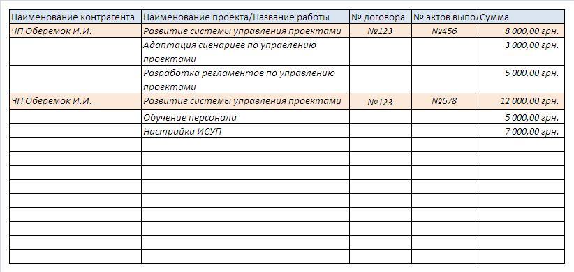 реестр актов выполненных работ образец